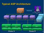 typical asp architecture