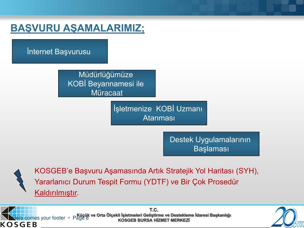 KOSGEB'e Başvuru Aşamasında Artık Stratejik Yol Haritası (SYH), Yararlanıcı Durum Tespit Formu (YDTF) ve Bir Çok Prosedür