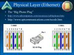 physical layer ethernet
