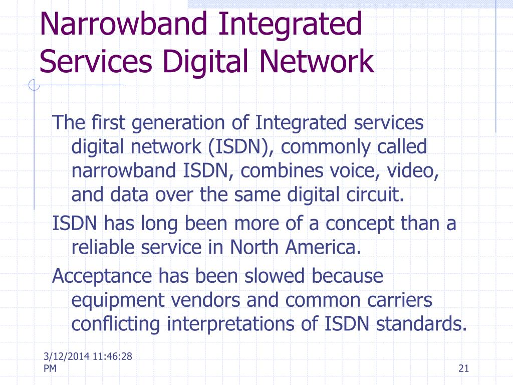 Narrowband Integrated Services Digital Network