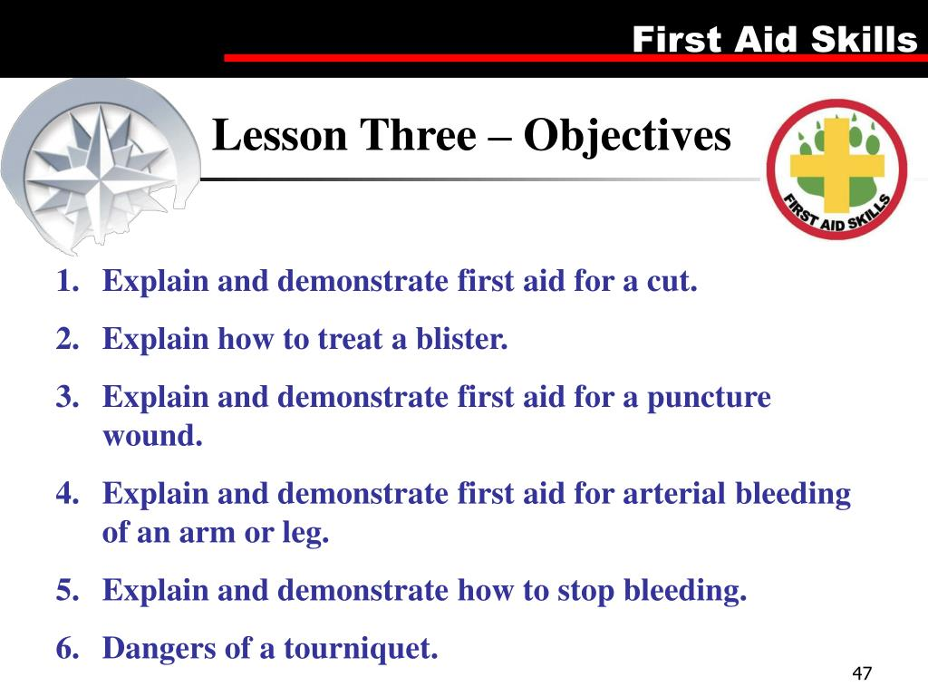 Lesson Three – Objectives