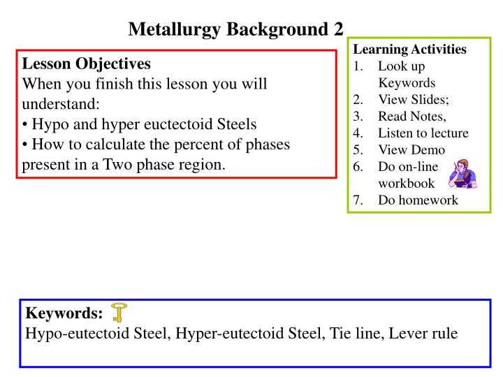 Metallurgy Background 2