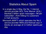 statistics about spam