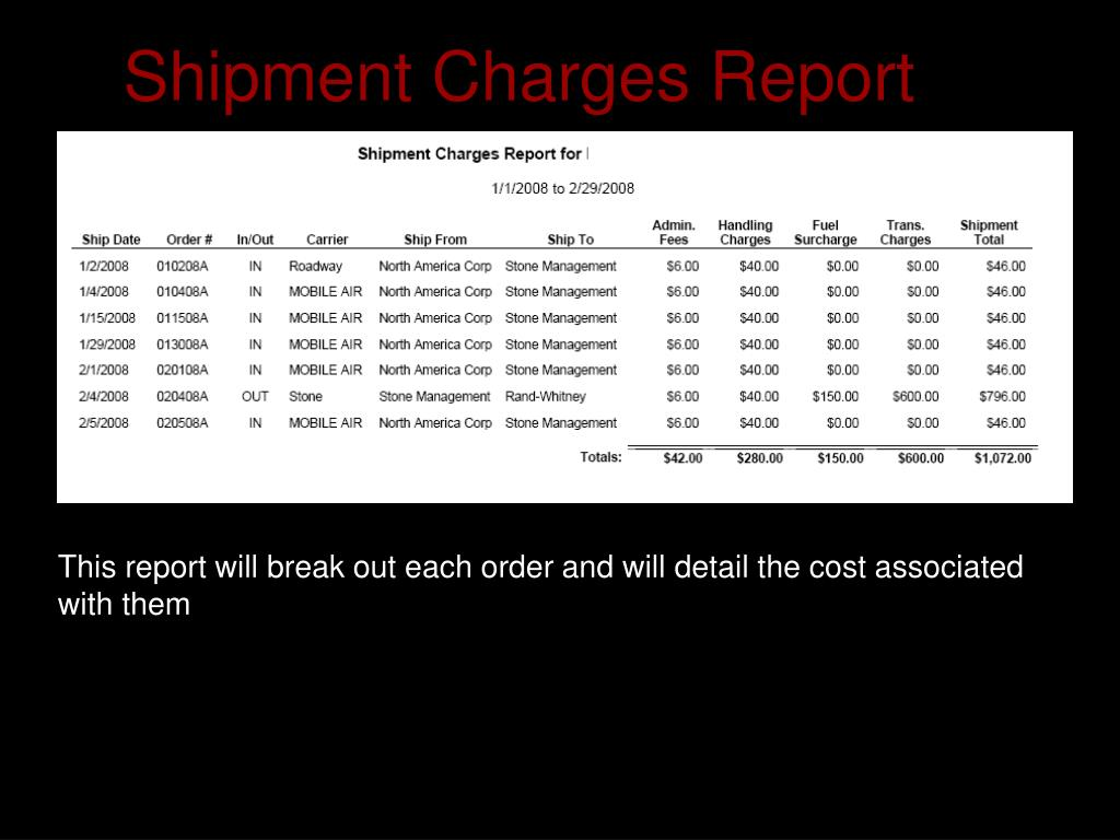 Shipment Charges Report