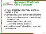 approach confronts core concepts