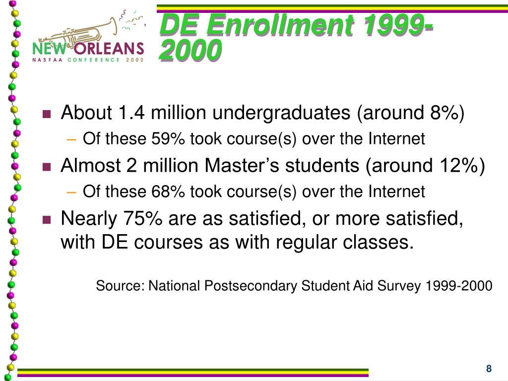 DE Enrollment 1999-2000
