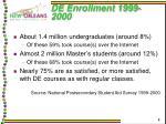 de enrollment 1999 2000