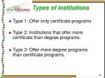 types of institutions37