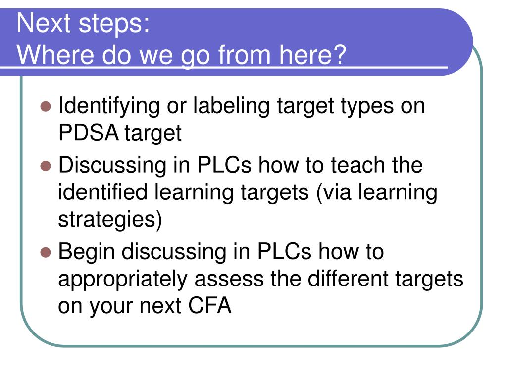 comparison of preferred learning strategy with identified learning strategy Understanding preferred learning styles - learning styles and strategies my learning style is identify and compare my dominant learning.