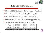 de enrollment at ecu