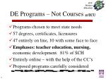 de programs not courses at ecu