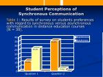 student perceptions of synchronous communication21