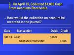 2 on april 15 collected 4 000 cash from accounts receivable