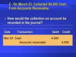2 on march 23 collected 4 500 cash from accounts receivable
