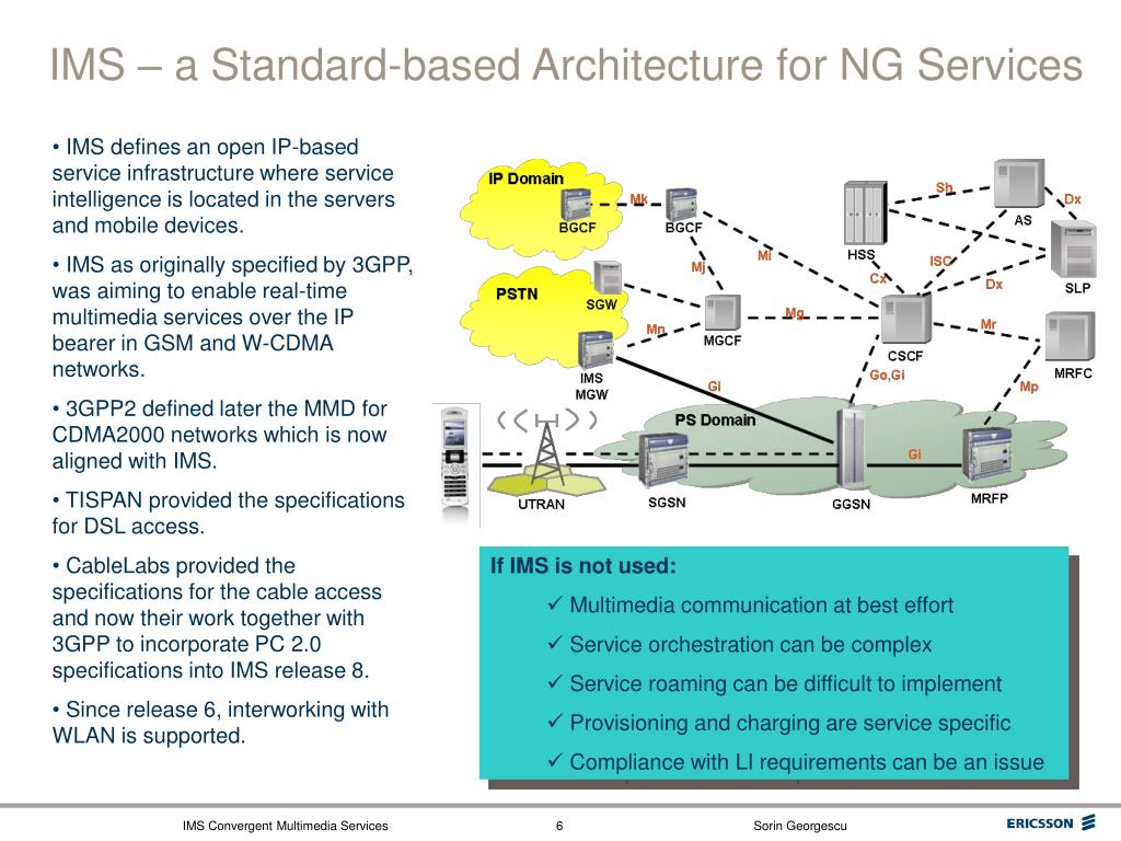 IMS – a Standard-based Architecture for NG Services