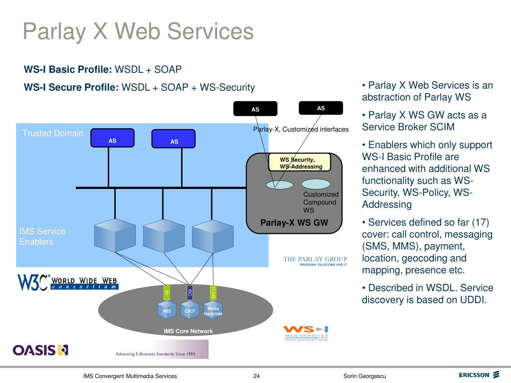 Parlay X Web Services