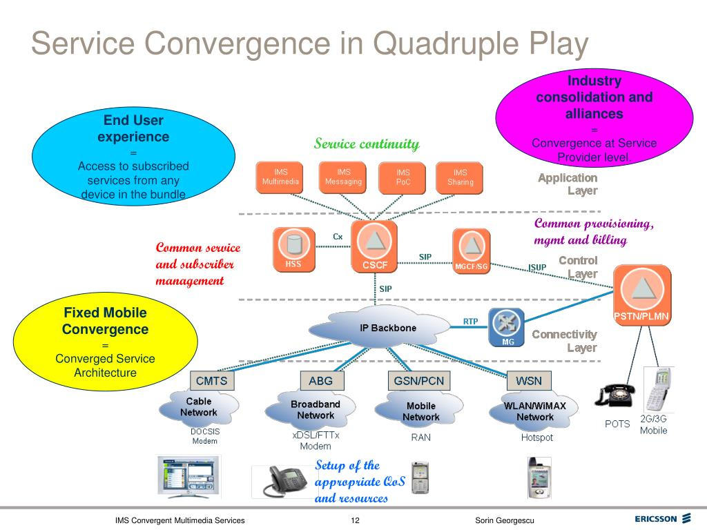 Service Convergence in Quadruple Play