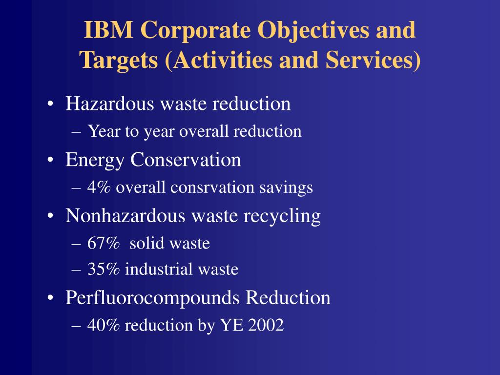 IBM Corporate Objectives and Targets (Activities and Services)