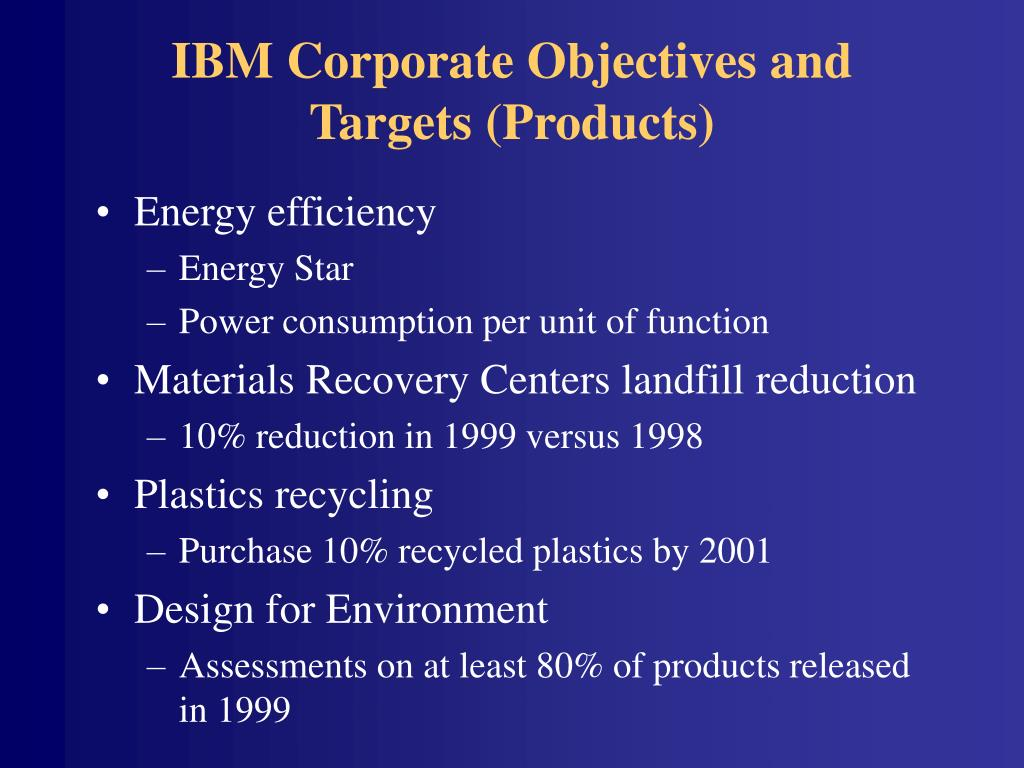 IBM Corporate Objectives and Targets (Products)