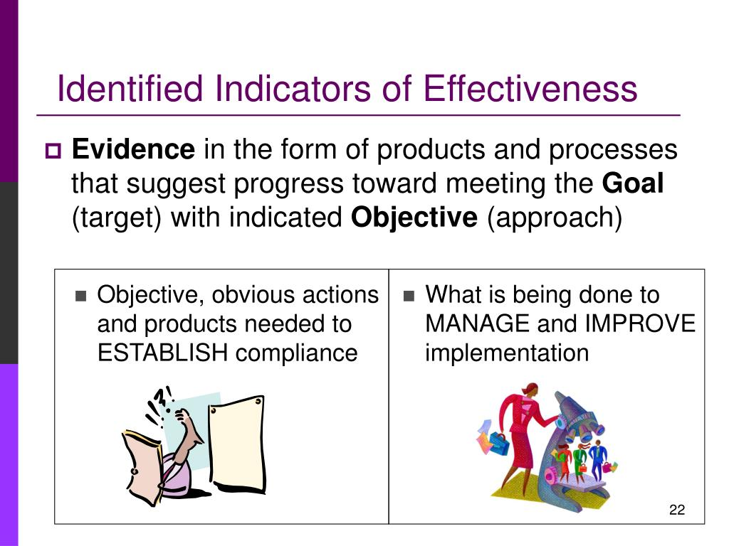 Objective, obvious actions and products needed to ESTABLISH compliance