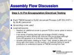 assembly flow discussion18