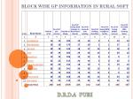 block wise gp information in rural soft