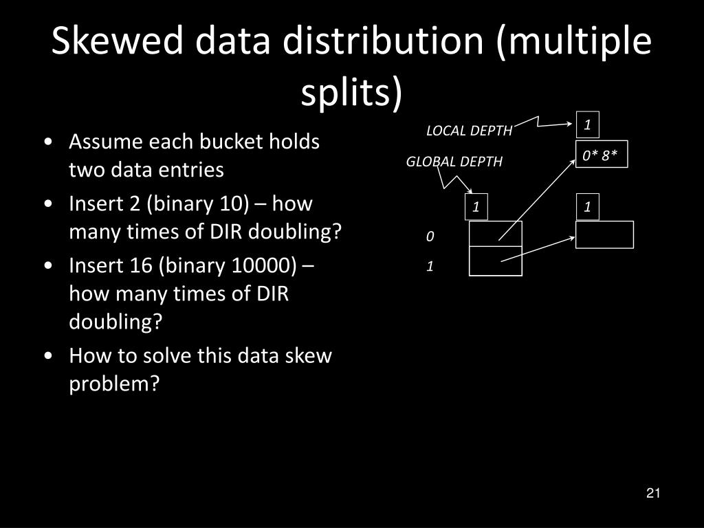 Assume each bucket holds two data entries
