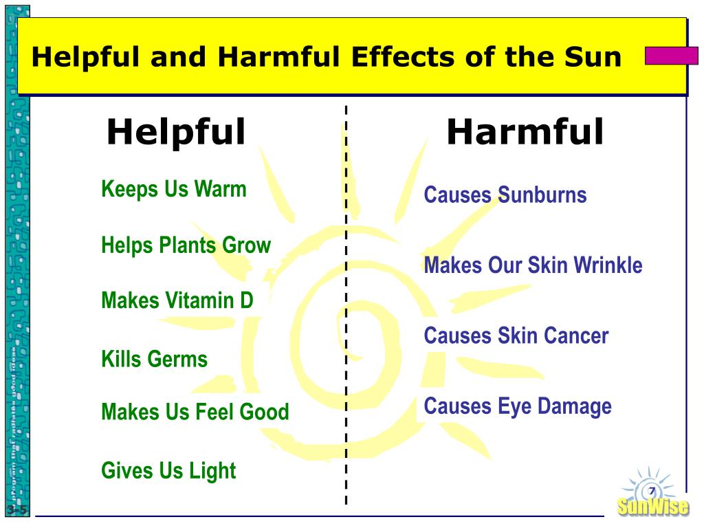 Helpful and Harmful Effects of the Sun