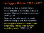 the biggest bubble 1982 201