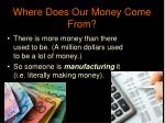 where does our money come from