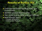 results of bunker hill