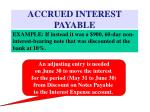 accrued interest payable87