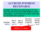 accrued interest receivable58
