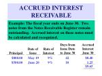 accrued interest receivable59