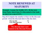 note renewed at maturity41