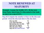 note renewed at maturity42