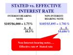 stated vs effective interest rate76