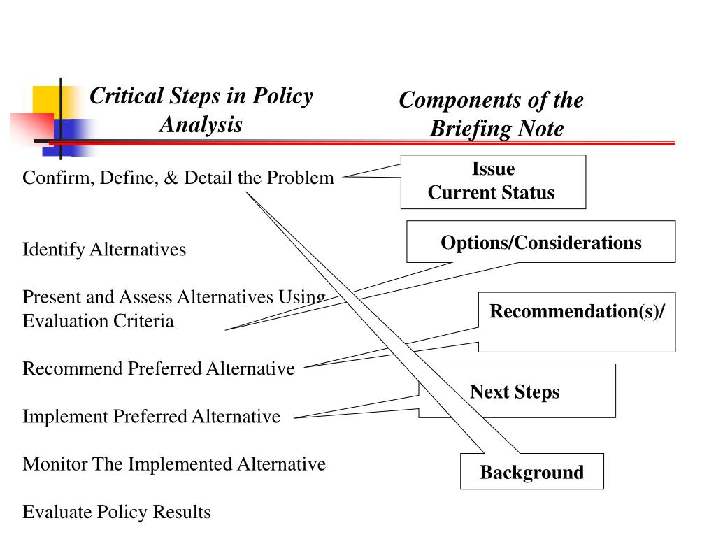 Critical Steps in Policy
