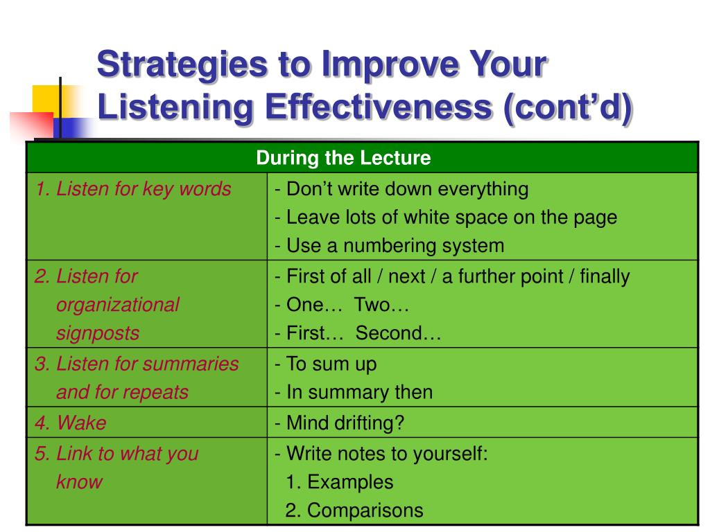 PPT - Lecture 9: Conducting Interactive Meetings and Writing
