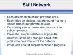 skill network