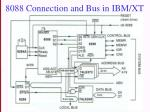 8088 connection and bus in ibm xt