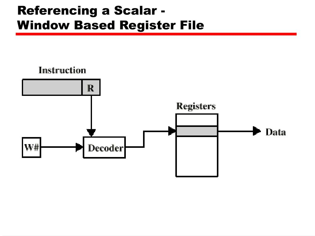 Referencing a Scalar -