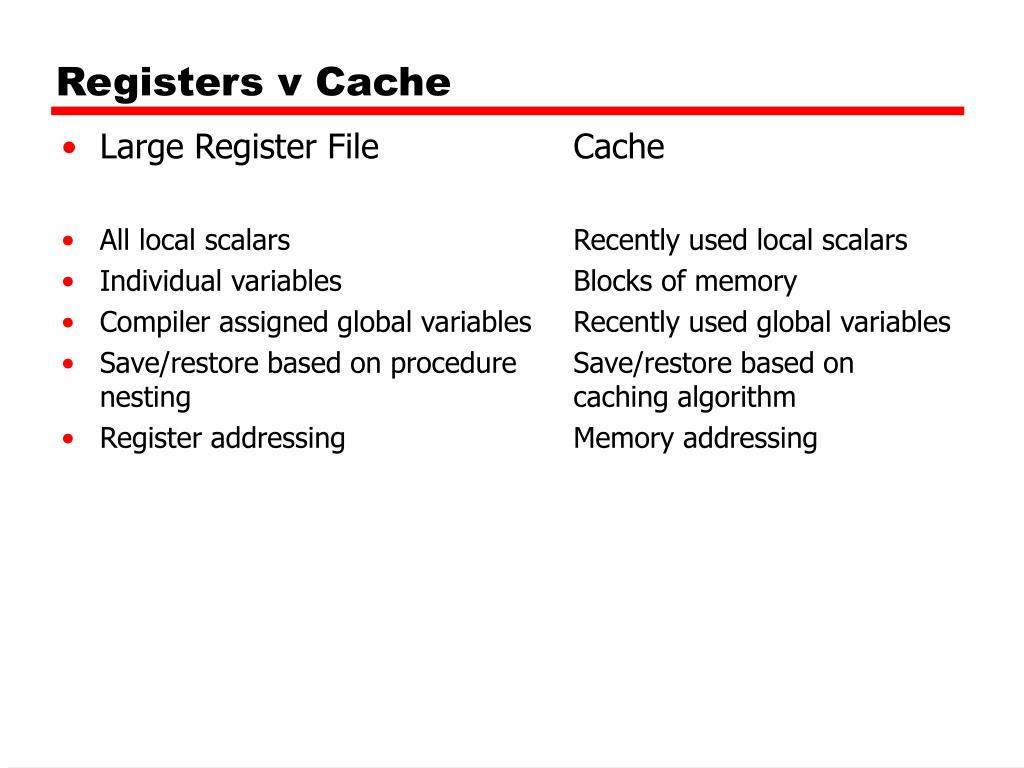 Registers v Cache