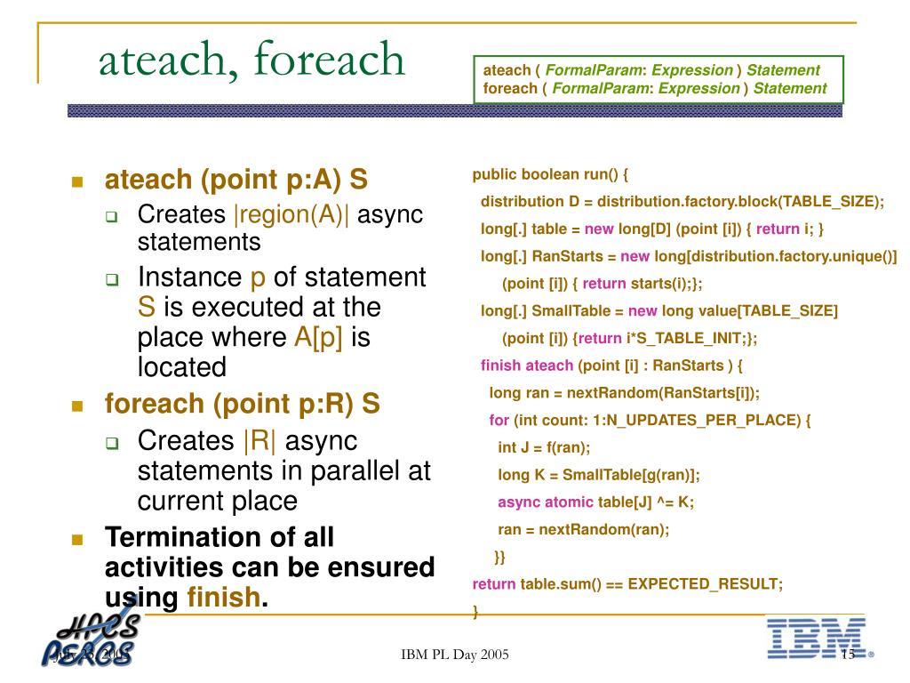 ateach (point p:A) S