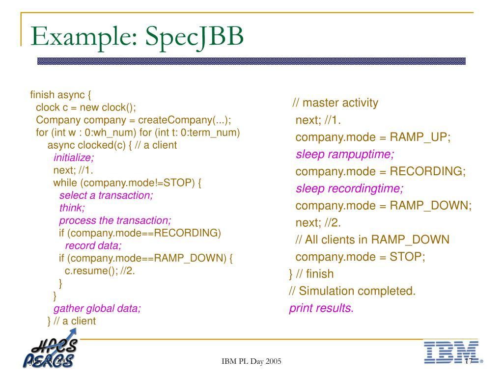 Example: SpecJBB