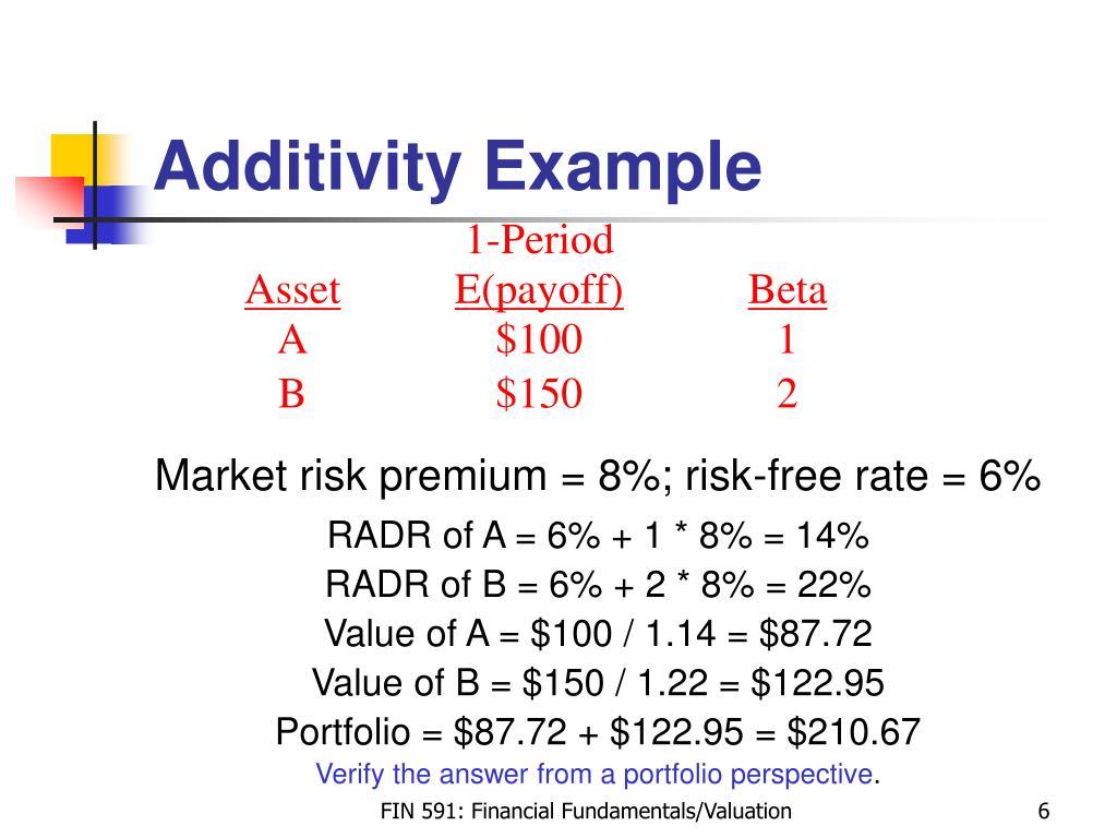 Additivity Example