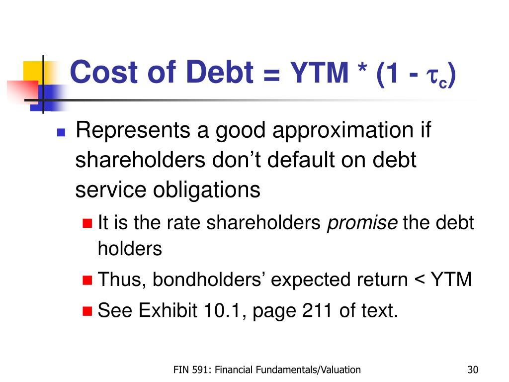 Cost of Debt =