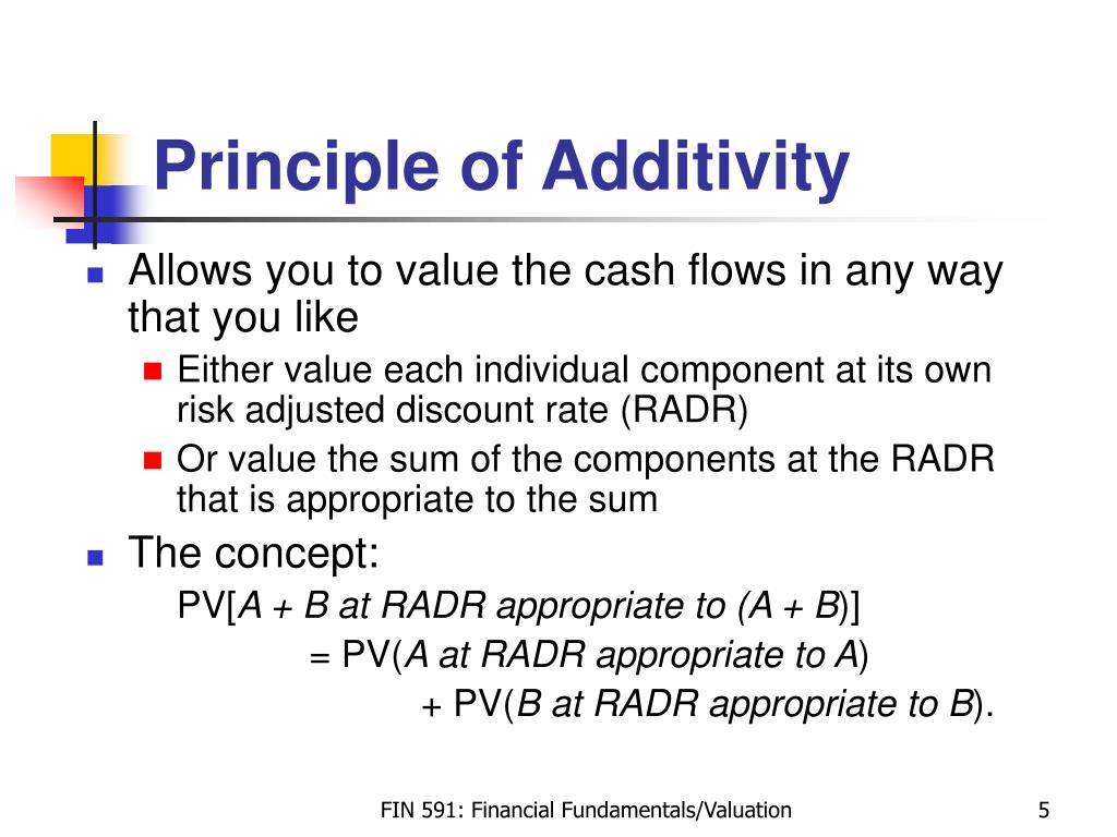 Principle of Additivity
