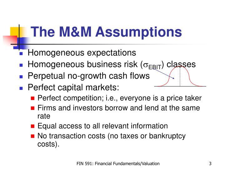 The m m assumptions
