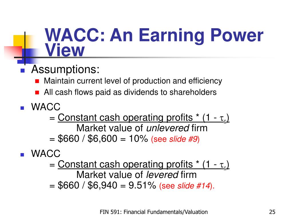 WACC: An Earning Power View